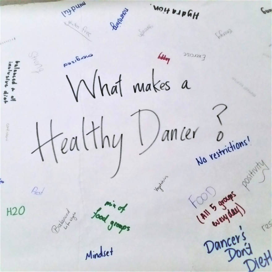 Student's activity during group workshop